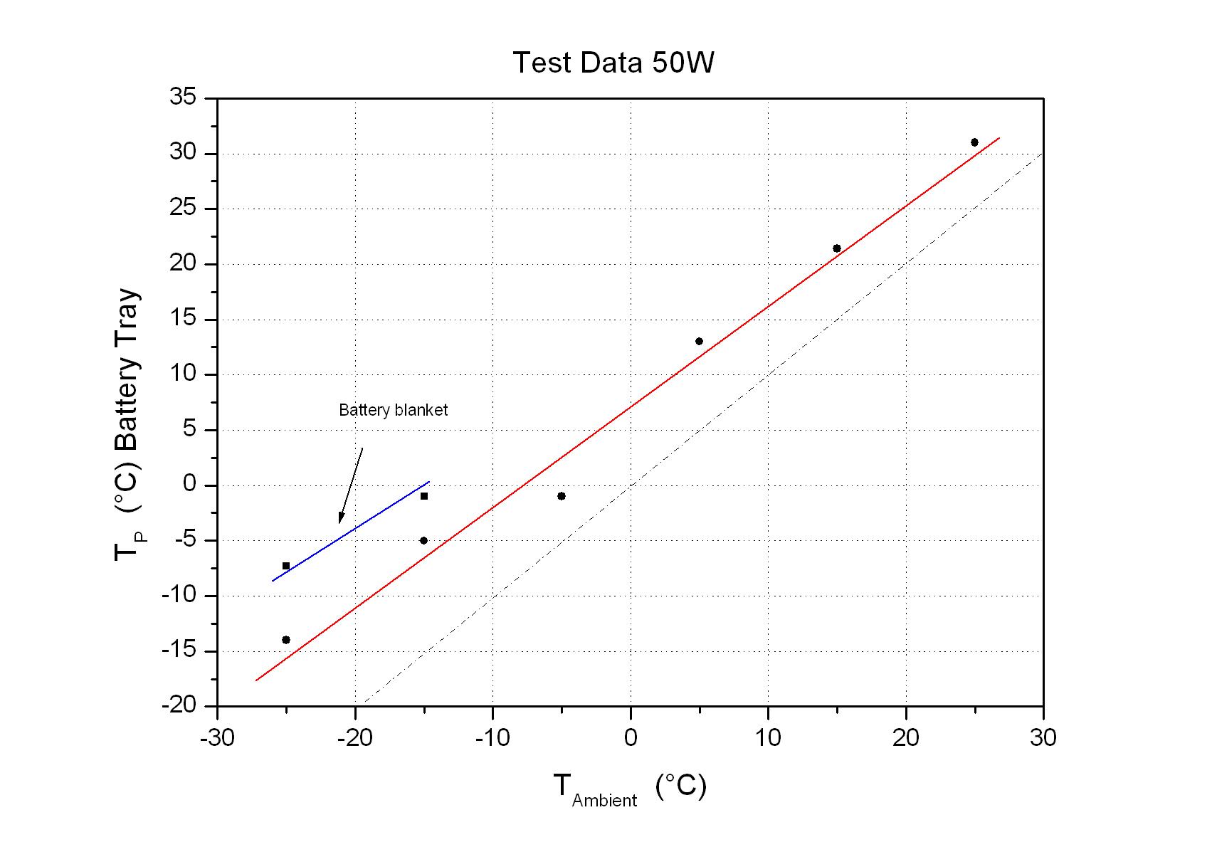 test_data_50w